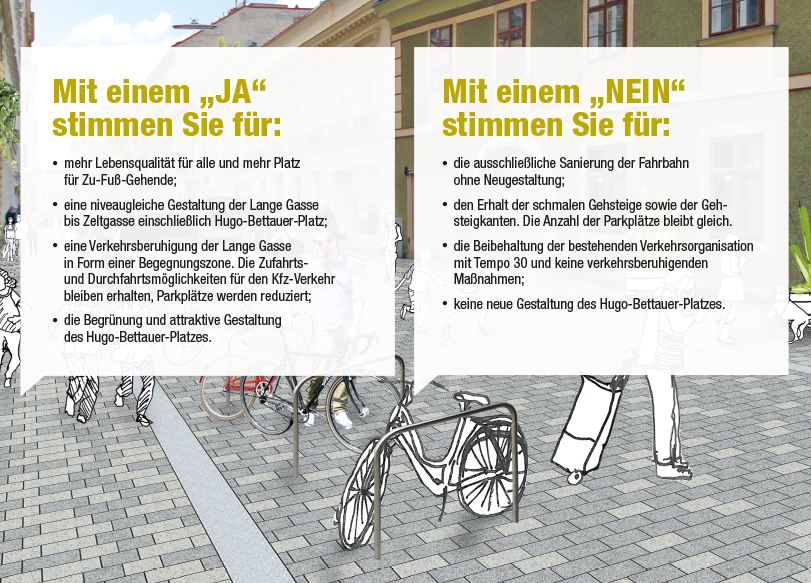 """Lange Gasse Folder: Seite was bedeutet ein """"Ja"""", was ein """"Nein""""; Redaktion & Grafik: Dialog Plus, Claudia Marschall; Fotos: (C) Mobilitätsagentur Wien / nonconform"""