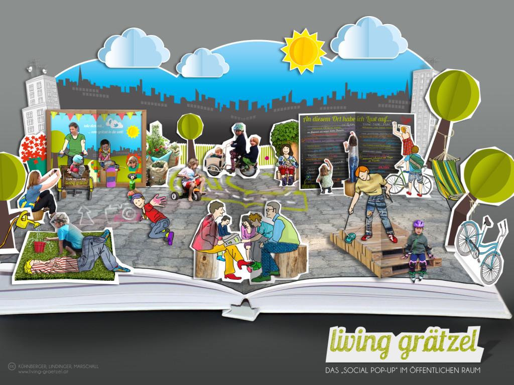 Living Grätzel (CC) Kühnberger, Lindinger, Marschall www.living-graetzel.at