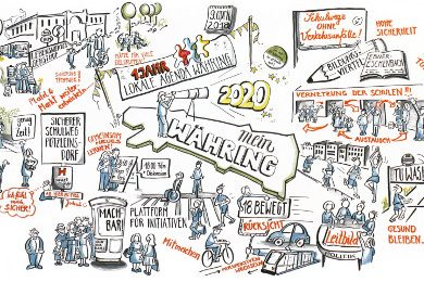 Graphic Recording - Zukunftsbild Agenda Währing - (CC) Claudia Marschall