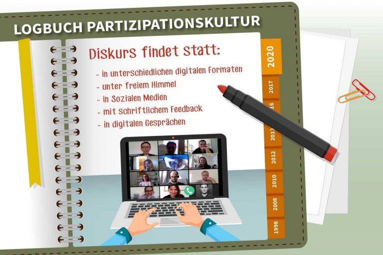 Logbuch Partizipationskultur in Österreich (CC) Dialog Plus